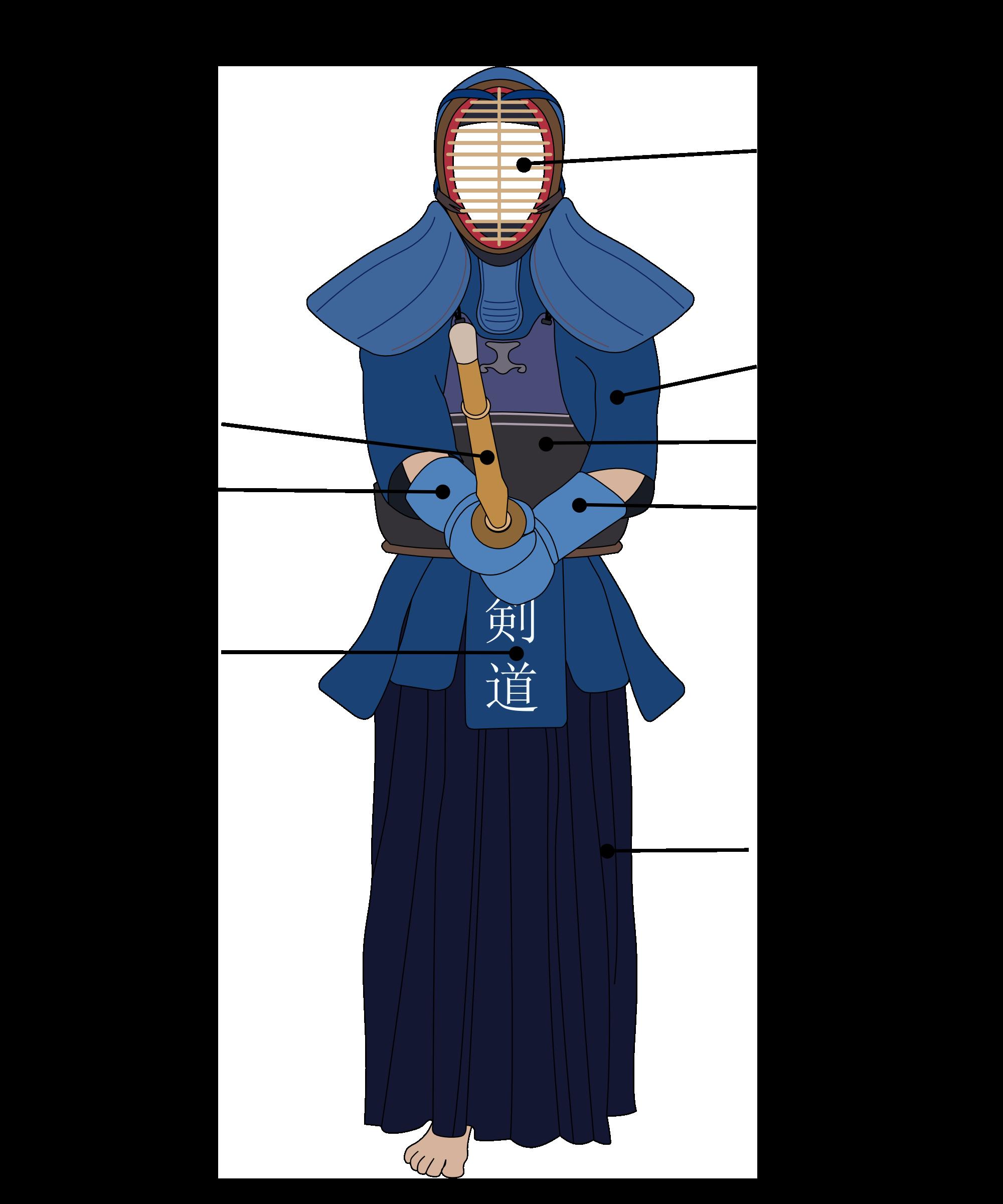 Kendo_uniform_parts