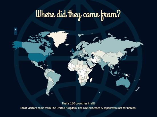 Where did they come from?