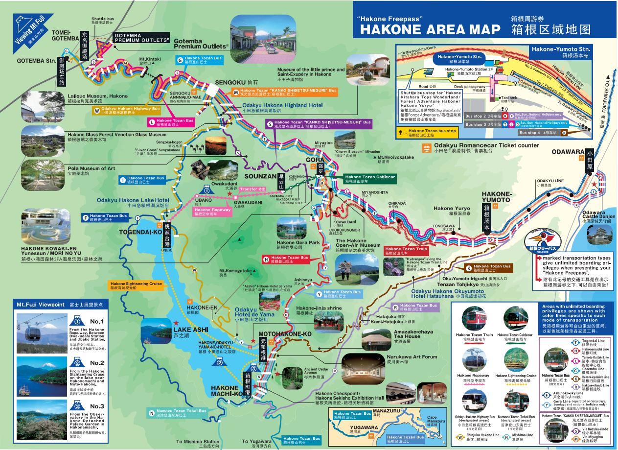 Odawara Travel Guide
