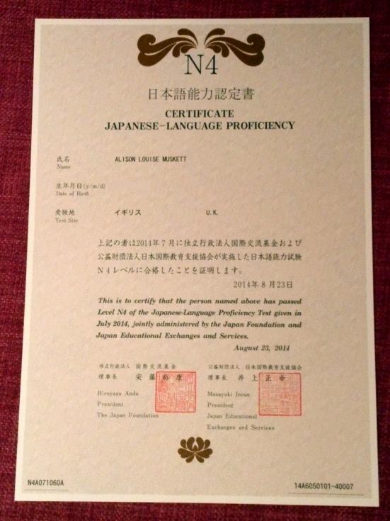 JLPT certificate